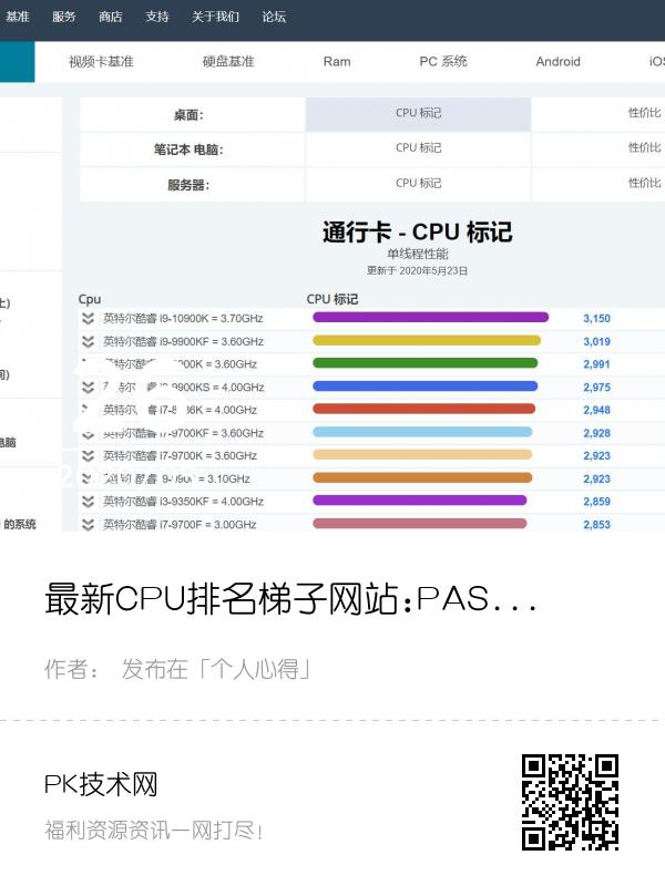 最新所有CPU排行天梯网站:PASSMARK
